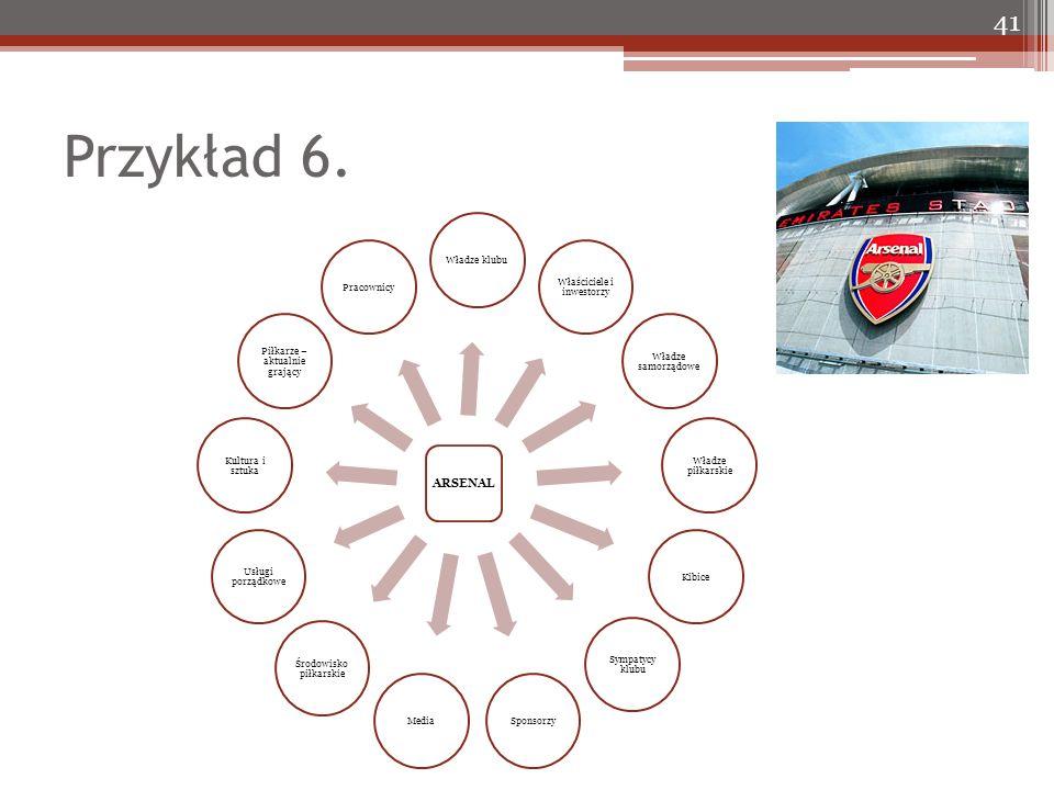Przykład 6. 41 ARSENAL Władze klubu Właściciele i inwestorzy Władze samorządowe Władze piłkarskie Kibice Sympatycy klubu SponsorzyMedia Środowisko pił