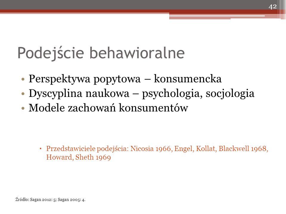 Podejście behawioralne Perspektywa popytowa – konsumencka Dyscyplina naukowa – psychologia, socjologia Modele zachowań konsumentów  Przedstawiciele podejścia: Nicosia 1966, Engel, Kollat, Blackwell 1968, Howard, Sheth 1969 42 Źródło: Sagan 2012: 5; Sagan 2005: 4.
