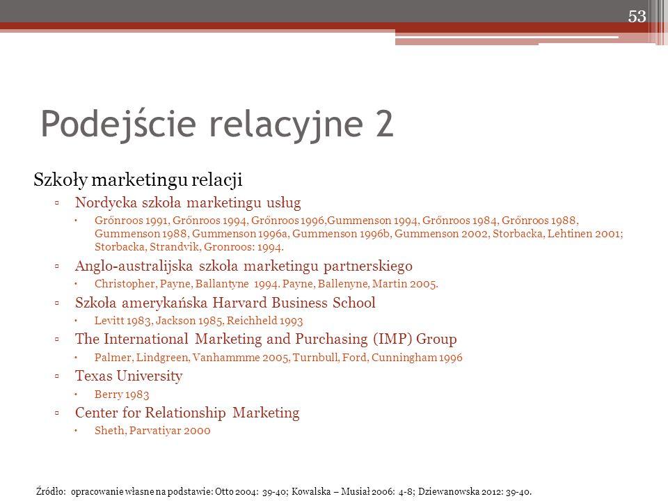 Podejście relacyjne 2 Szkoły marketingu relacji ▫Nordycka szkoła marketingu usług  Grőnroos 1991, Grőnroos 1994, Grőnroos 1996,Gummenson 1994, Grőnro