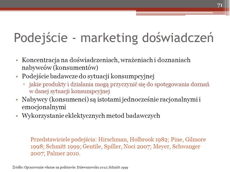 Podejście - marketing doświadczeń Koncentracja na doświadczeniach, wrażeniach i doznaniach nabywców (konsumentów) Podejście badawcze do sytuacji konsumpcyjnej ▫jakie produkty i działania mogą przyczynić się do spotęgowania doznań w danej sytuacji konsumpcyjnej Nabywcy (konsumenci) są istotami jednocześnie racjonalnymi i emocjonalnymi Wykorzystanie eklektycznych metod badawczych Przedstawiciele podejścia: Hirschman, Holbrook 1982; Pine, Gilmore 1998; Schmitt 1999; Gentile, Spiller, Noci 2007; Meyer, Schwanger 2007; Palmer 2010.