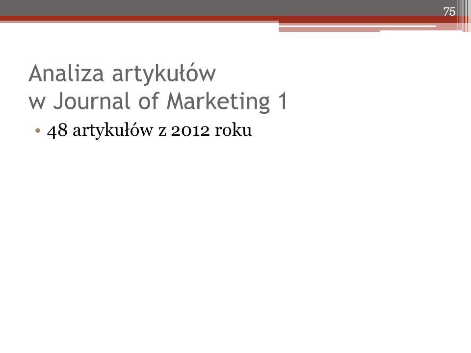 Analiza artykułów w Journal of Marketing 1 48 artykułów z 2012 roku 75