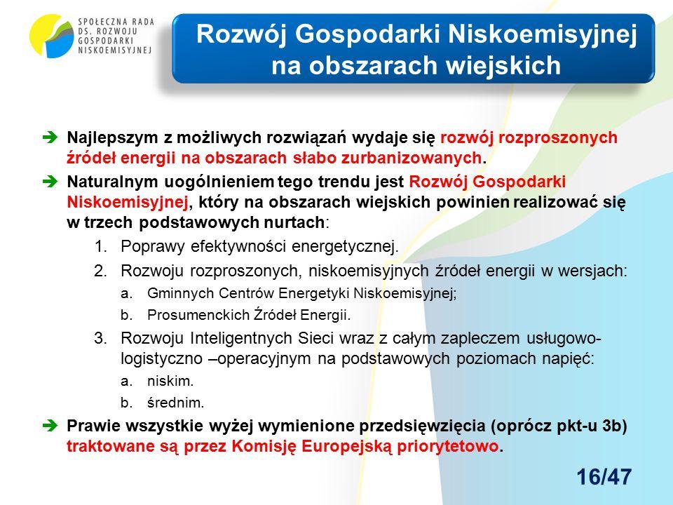  Najlepszym z możliwych rozwiązań wydaje się rozwój rozproszonych źródeł energii na obszarach słabo zurbanizowanych.