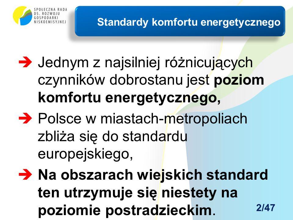  Jednym z najsilniej różnicujących czynników dobrostanu jest poziom komfortu energetycznego,  Polsce w miastach-metropoliach zbliża się do standardu europejskiego,  Na obszarach wiejskich standard ten utrzymuje się niestety na poziomie postradzieckim.