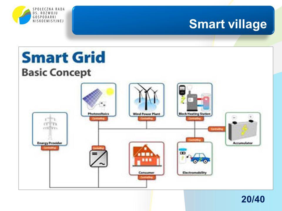 Smart village 20/40