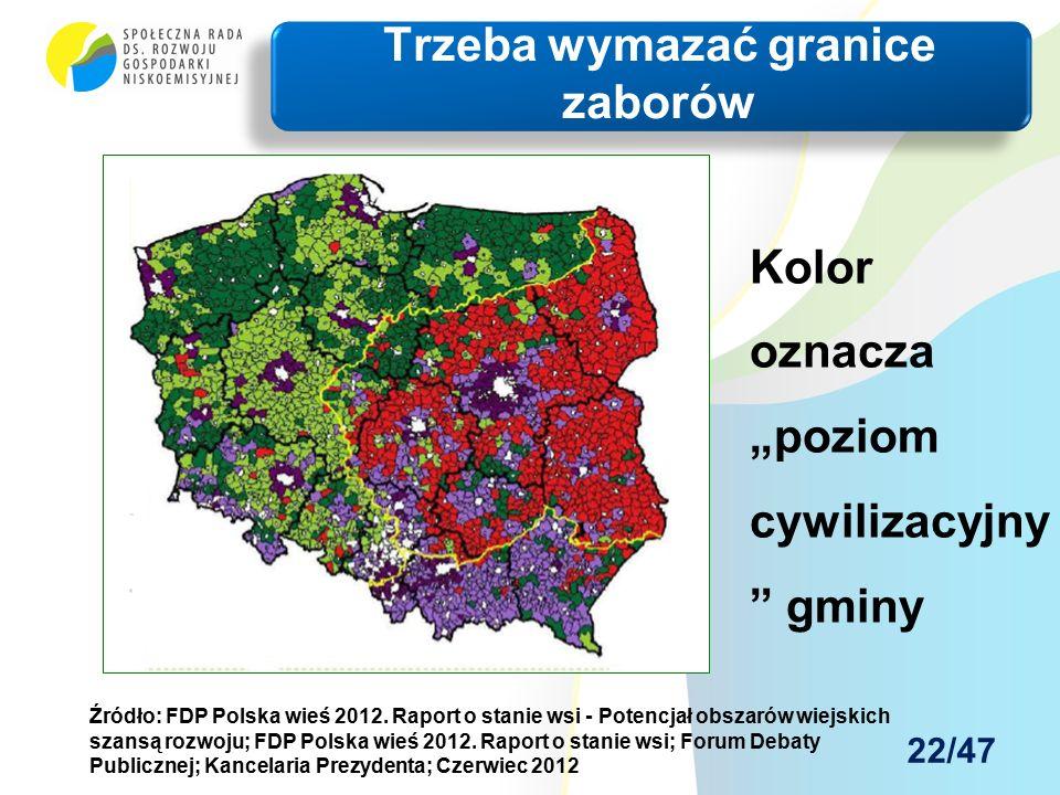 Trzeba wymazać granice zaborów Źródło: FDP Polska wieś 2012.