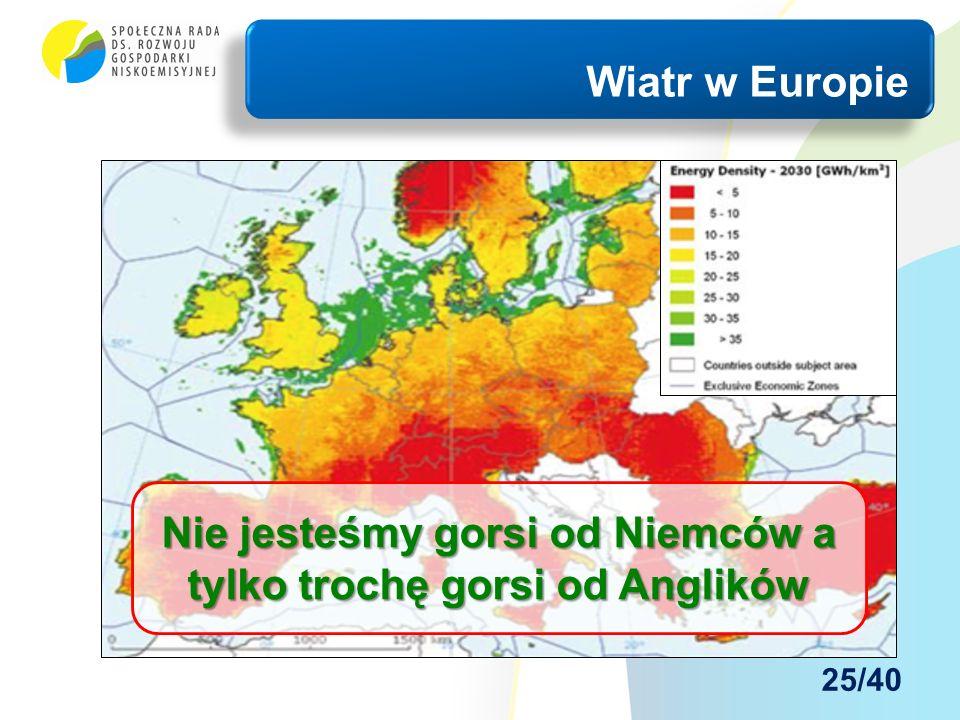 Wiatr w Europie Nie jesteśmy gorsi od Niemców a tylko trochę gorsi od Anglików 25/40