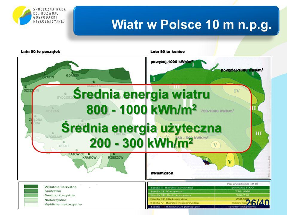 Wiatr w Polsce 10 m n.p.g.