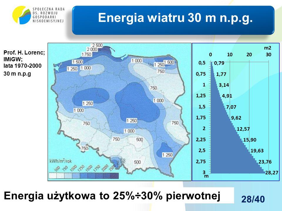 Energia wiatru 30 m n.p.g. Prof. H.