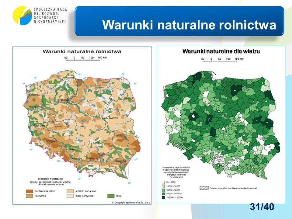 Warunki naturalne rolnictwa Warunki naturalne dla wiatru 31/40