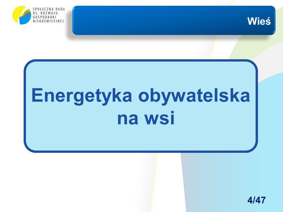 Wieś Energetyka obywatelska na wsi 4/47