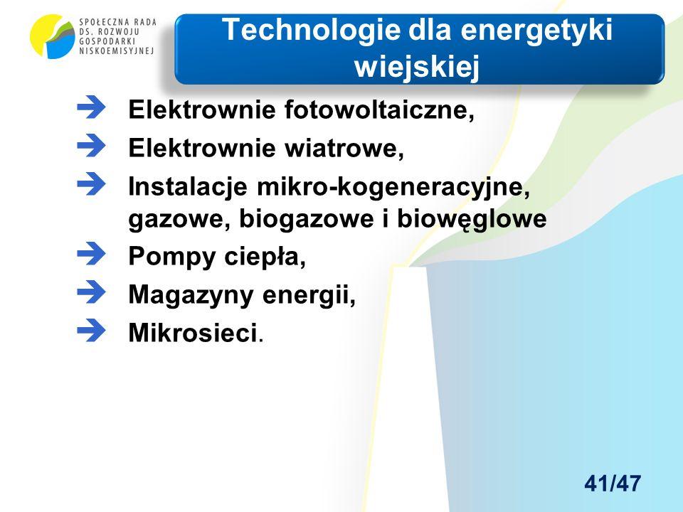  Elektrownie fotowoltaiczne,  Elektrownie wiatrowe,  Instalacje mikro-kogeneracyjne, gazowe, biogazowe i biowęglowe  Pompy ciepła,  Magazyny energii,  Mikrosieci.