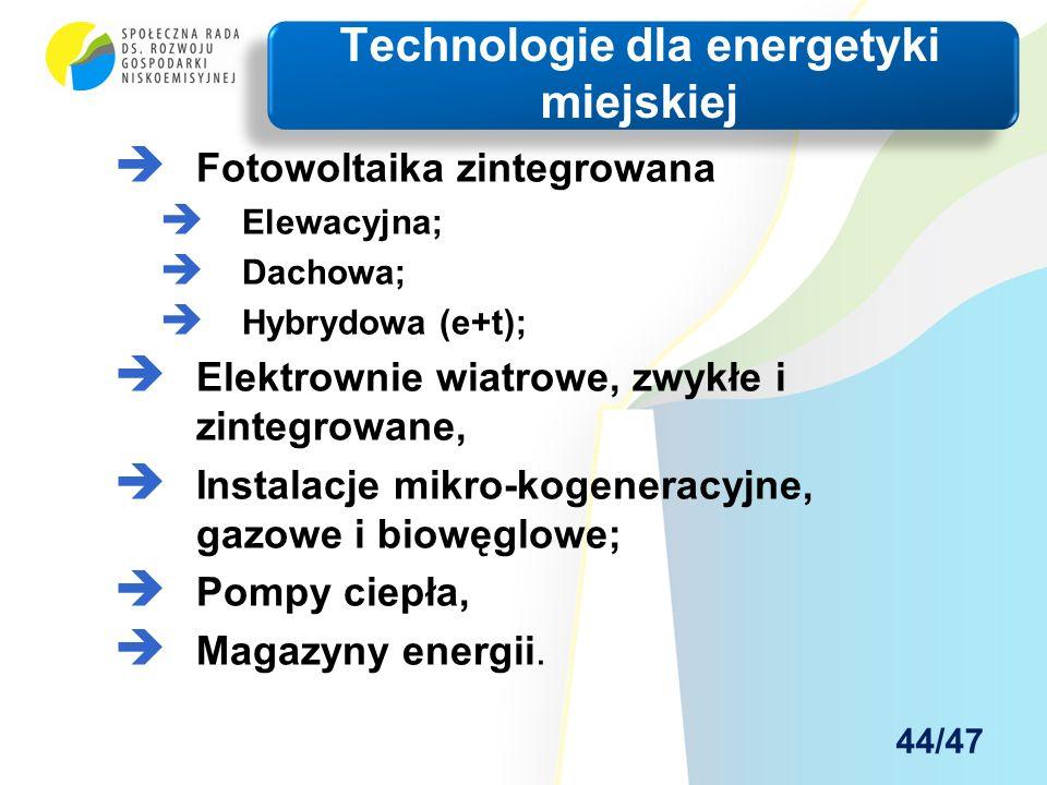  Fotowoltaika zintegrowana  Elewacyjna;  Dachowa;  Hybrydowa (e+t);  Elektrownie wiatrowe, zwykłe i zintegrowane,  Instalacje mikro-kogeneracyjne, gazowe i biowęglowe;  Pompy ciepła,  Magazyny energii.