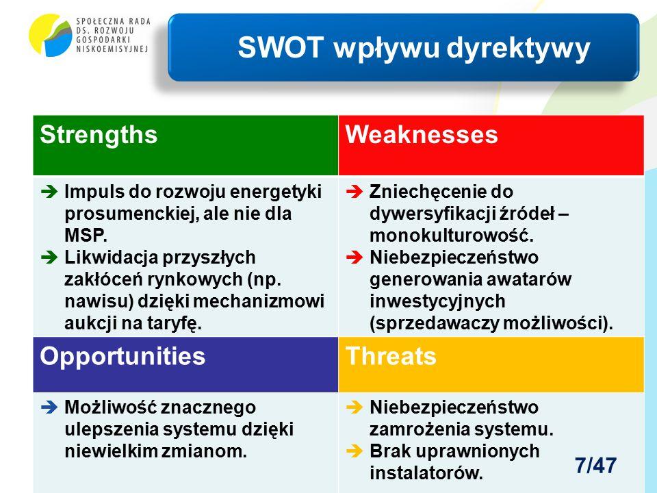SWOT wpływu dyrektywy StrengthsWeaknesses  Impuls do rozwoju energetyki prosumenckiej, ale nie dla MSP.