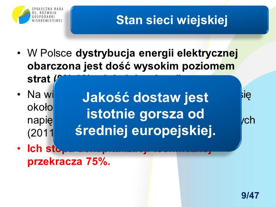 W Polsce dystrybucja energii elektrycznej obarczona jest dość wysokim poziomem strat (8%-9% a lokalnie więcej).