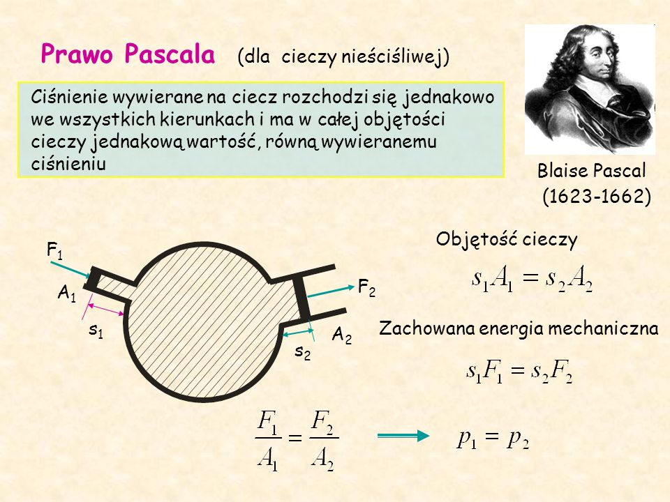 Prawo Pascala (dla cieczy nieściśliwej) (1623-1662) Blaise Pascal Ciśnienie wywierane na ciecz rozchodzi się jednakowo we wszystkich kierunkach i ma w całej objętości cieczy jednakową wartość, równą wywieranemu ciśnieniu s1s1 s2s2 A1A1 A2A2 F1F1 F2F2 Objętość cieczy Zachowana energia mechaniczna