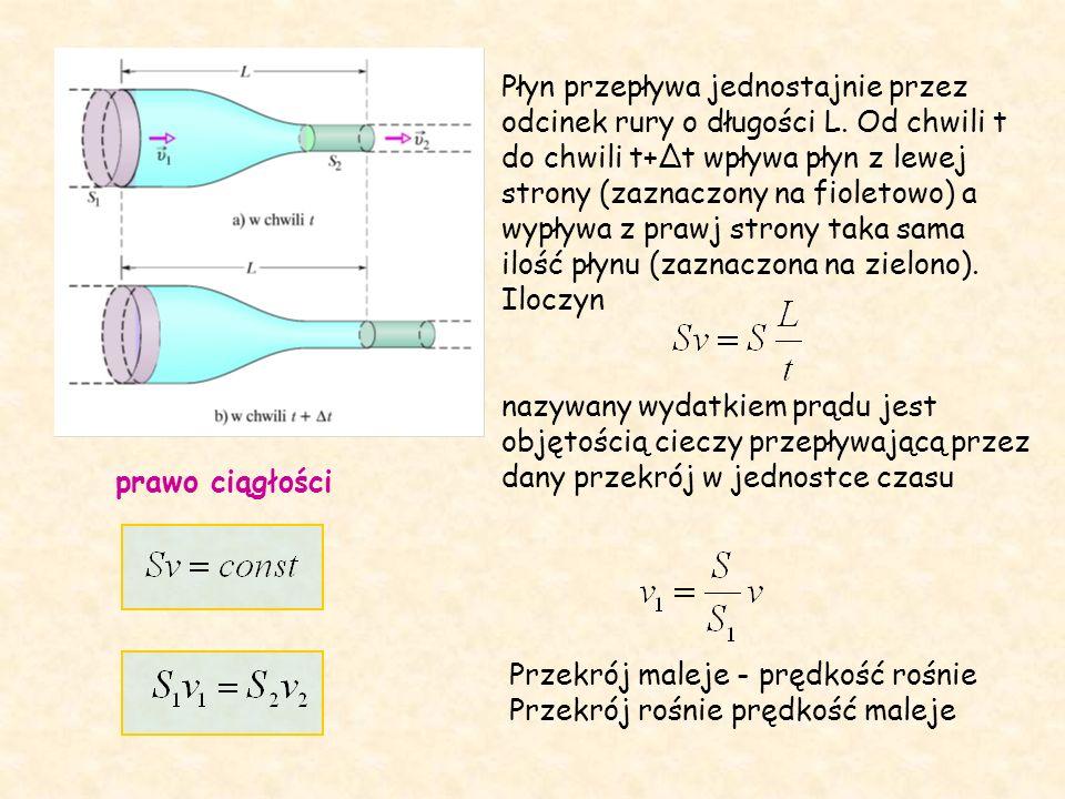 Płyn przepływa jednostajnie przez odcinek rury o długości L.