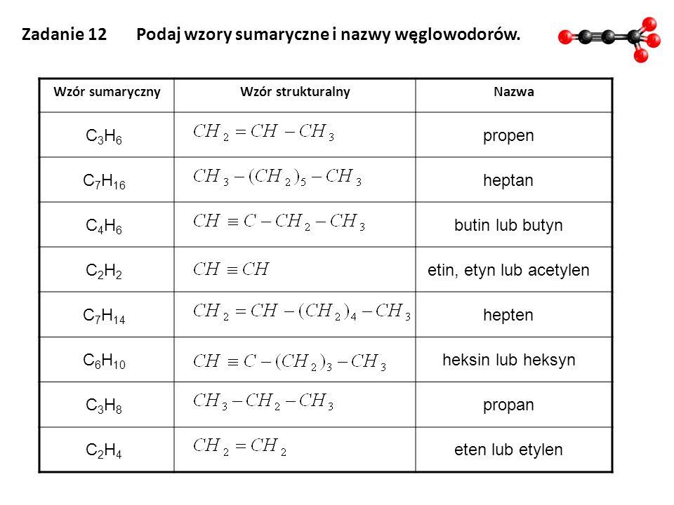 Wzór sumarycznyWzór strukturalnyNazwa Zadanie 12 Podaj wzory sumaryczne i nazwy węglowodorów. propenC3H6C3H6 heptanC 7 H 16 butin lub butynC4H6C4H6 et