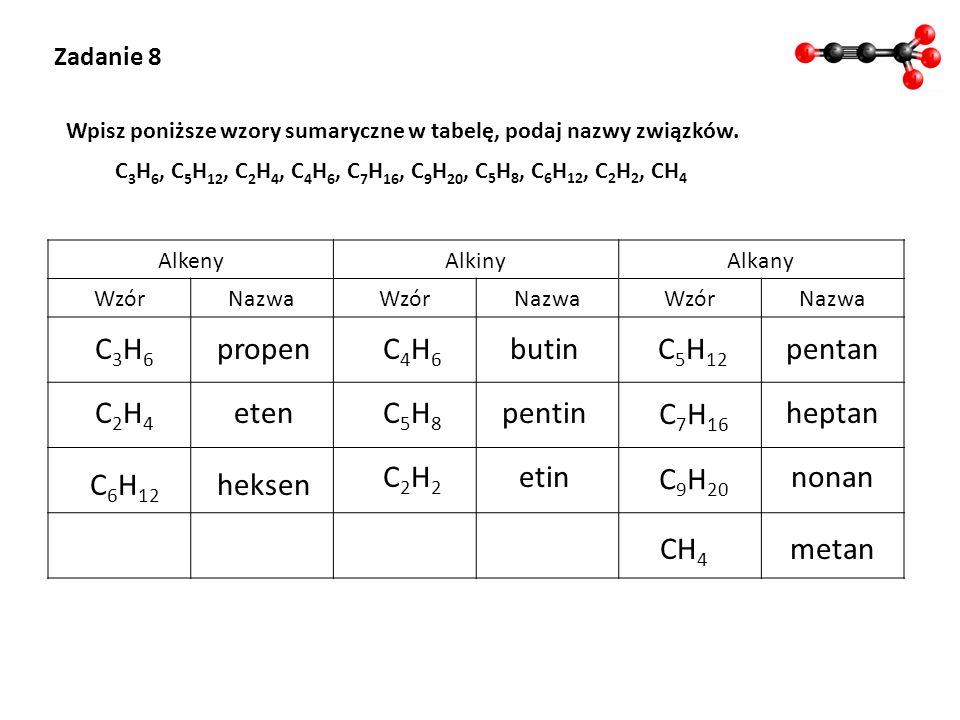 Zadanie 8 Wpisz poniższe wzory sumaryczne w tabelę, podaj nazwy związków. C 3 H 6, C 5 H 12, C 2 H 4, C 4 H 6, C 7 H 16, C 9 H 20, C 5 H 8, C 6 H 12,