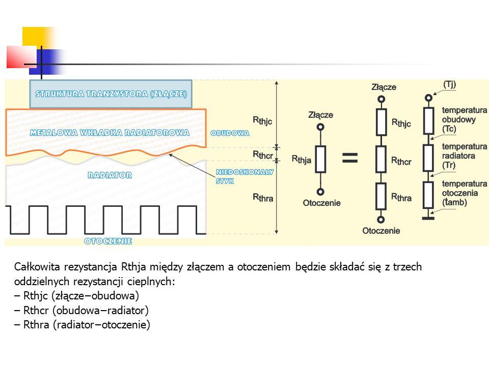 Całkowita rezystancja Rthja między złączem a otoczeniem będzie składać się z trzech oddzielnych rezystancji cieplnych: – Rthjc (złącze−obudowa) – Rthcr (obudowa−radiator) – Rthra (radiator−otoczenie)