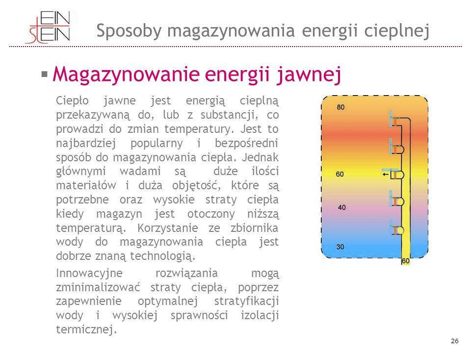 Ciepło jawne jest energią cieplną przekazywaną do, lub z substancji, co prowadzi do zmian temperatury. Jest to najbardziej popularny i bezpośredni spo
