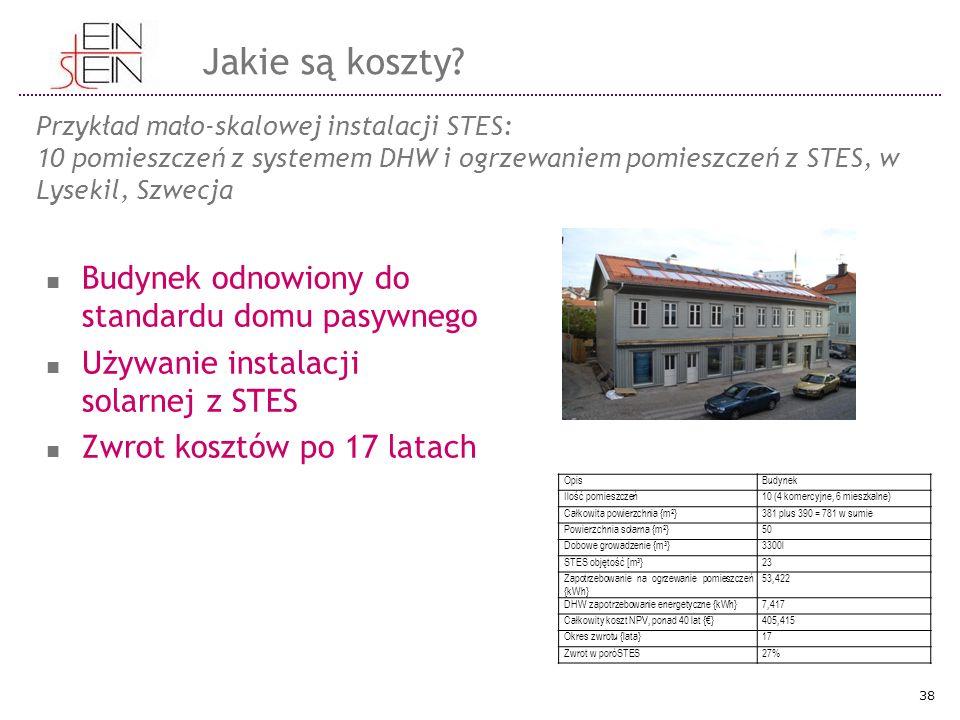Przykład mało-skalowej instalacji STES: 10 pomieszczeń z systemem DHW i ogrzewaniem pomieszczeń z STES, w Lysekil, Szwecja 38 OpisBudynek Ilość pomieszczeń10 (4 komercyjne, 6 mieszkalne) Całkowita powierzchnia {m 2 }381 plus 390 = 781 w sumie Powierzchnia solarna {m 2 }50 Dobowe growadzenie {m 3 }3300l STES objętość [m 3 }23 Zapotrzebowanie na ogrzewanie pomieszczeń {kWh} 53,422 DHW zapotrzebowanie energetyczne {kWh}7,417 Całkowity koszt NPV, ponad 40 lat {€}405,415 Okres zwrotu {lata}17 Zwrot w poróSTES27% Budynek odnowiony do standardu domu pasywnego Używanie instalacji solarnej z STES Zwrot kosztów po 17 latach Jakie są koszty