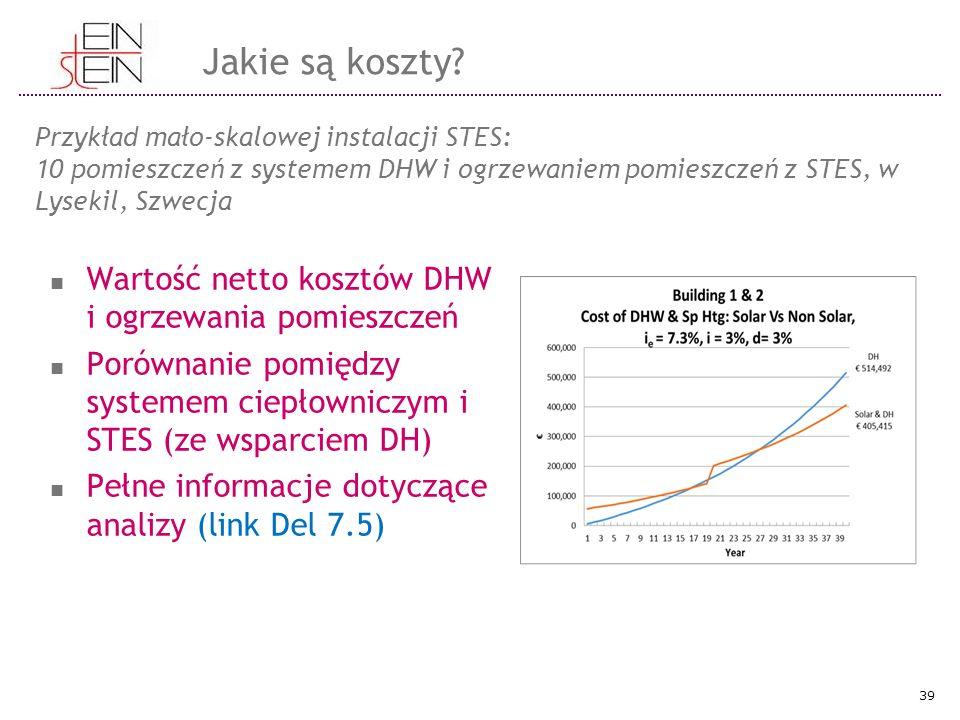 39 Wartość netto kosztów DHW i ogrzewania pomieszczeń Porównanie pomiędzy systemem ciepłowniczym i STES (ze wsparciem DH) Pełne informacje dotyczące analizy (link Del 7.5) Jakie są koszty.