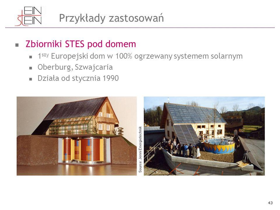 Zbiorniki STES pod domem 1 szy Europejski dom w 100% ogrzewany systemem solarnym Oberburg, Szwajcaria Działa od stycznia 1990 43 Przykłady zastosowań