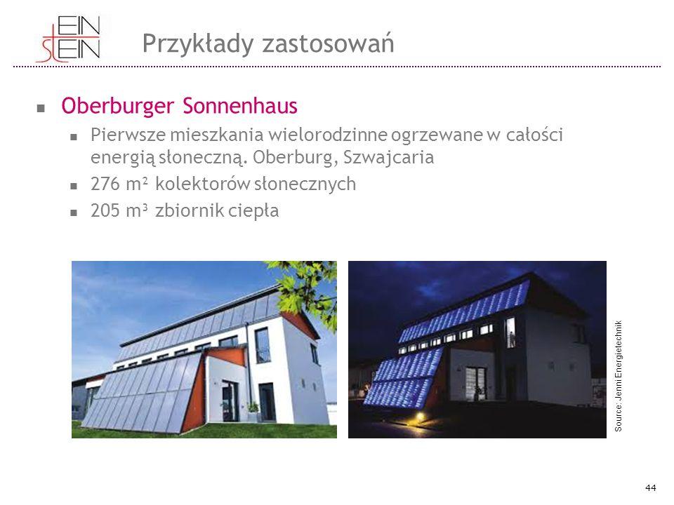 Oberburger Sonnenhaus Pierwsze mieszkania wielorodzinne ogrzewane w całości energią słoneczną. Oberburg, Szwajcaria 276 m² kolektorów słonecznych 205