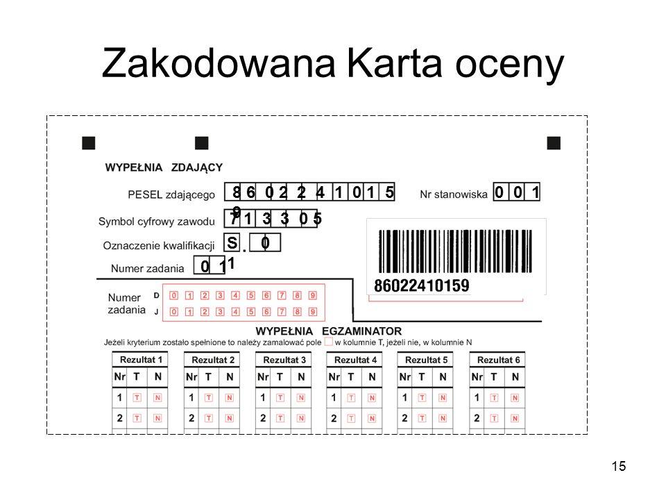 Zakodowana Karta oceny 8 6 0 2 2 4 1 0 1 5 9 0 0 1 7 1 3 3 0 5 S 0 1 0 1 15