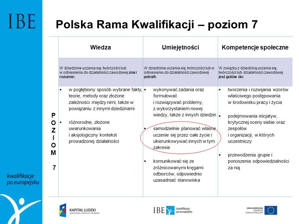 Polska Rama Kwalifikacji – poziom 7 WiedzaUmiejętnościKompetencje społeczne W dziedzinie uczenia się, twórczości lub w odniesieniu do działalności zawodowej zna i rozumie: W dziedzinie uczenia się, twórczości lub w odniesieniu do działalności zawodowej potrafi: W związku z dziedziną uczenia się, twórczości lub działalności zawodowej jest gotów do: P O Z I O M 7  w pogłębiony sposób wybrane fakty, teorie, metody oraz złożone zależności między nimi, także w powiązaniu z innymi dziedzinami  różnorodne, złożone uwarunkowania i aksjologiczny kontekst prowadzonej działalności  wykonywać zadania oraz formułować i rozwiązywać problemy, z wykorzystaniem nowej wiedzy, także z innych dziedzin  samodzielnie planować własne uczenie się przez całe życie i ukierunkowywać innych w tym zakresie  komunikować się ze zróżnicowanymi kręgami odbiorców, odpowiednio uzasadniać stanowiska  tworzenia i rozwijania wzorów właściwego postępowania w środowisku pracy i życia  podejmowania inicjatyw, krytycznej oceny siebie oraz zespołów i organizacji, w których uczestniczy  przewodzenia grupie i ponoszenia odpowiedzialności za nią