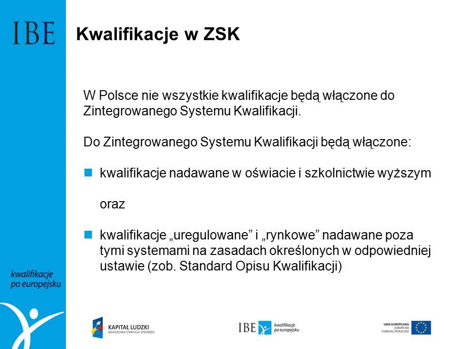 W Polsce nie wszystkie kwalifikacje będą włączone do Zintegrowanego Systemu Kwalifikacji. Do Zintegrowanego Systemu Kwalifikacji będą włączone: kwalif