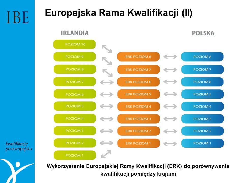 Polska Rama Kwalifikacji (PRK)  Ośmiopoziomowa struktura  Uporządkowane opisy wymagań dotyczące wiedzy, umiejętności lub kompetencji społecznych, które odpowiadają danemu poziomowi kwalifikacji  Każdy z tych poziomów przyporządkowany jest odpowiadającemu mu poziomowi w Europejskiej Ramie Kwalifikacji