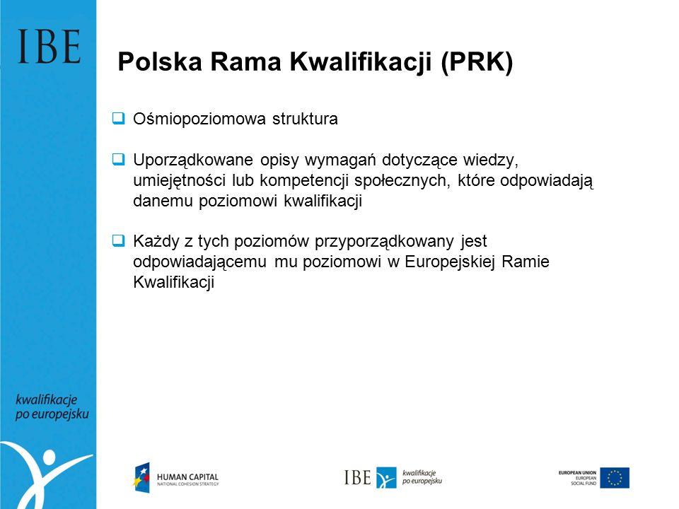 Polska Rama Kwalifikacji (PRK)  Ośmiopoziomowa struktura  Uporządkowane opisy wymagań dotyczące wiedzy, umiejętności lub kompetencji społecznych, kt