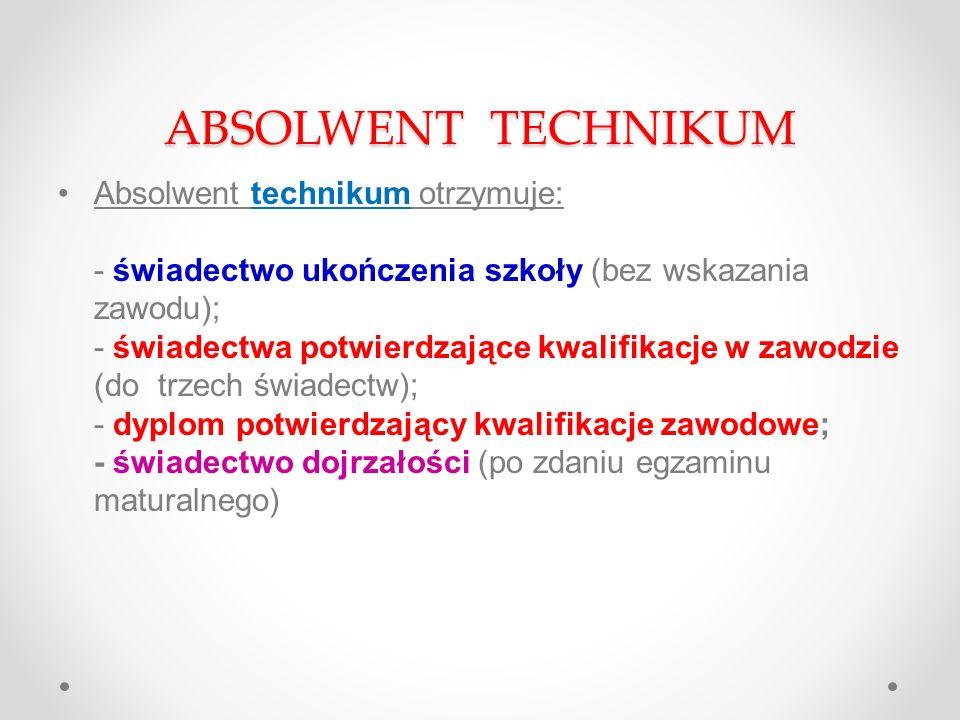 ABSOLWENT TECHNIKUM Absolwent technikum otrzymuje: - świadectwo ukończenia szkoły (bez wskazania zawodu); - świadectwa potwierdzające kwalifikacje w zawodzie (do trzech świadectw); - dyplom potwierdzający kwalifikacje zawodowe; - świadectwo dojrzałości (po zdaniu egzaminu maturalnego)