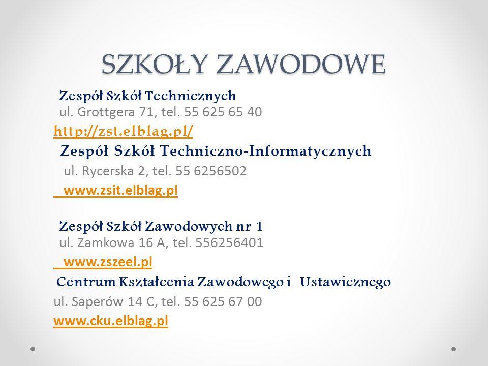 SZKOŁY ZAWODOWE Zespó ł Szkó ł Technicznych ul. Grottgera 71, tel.