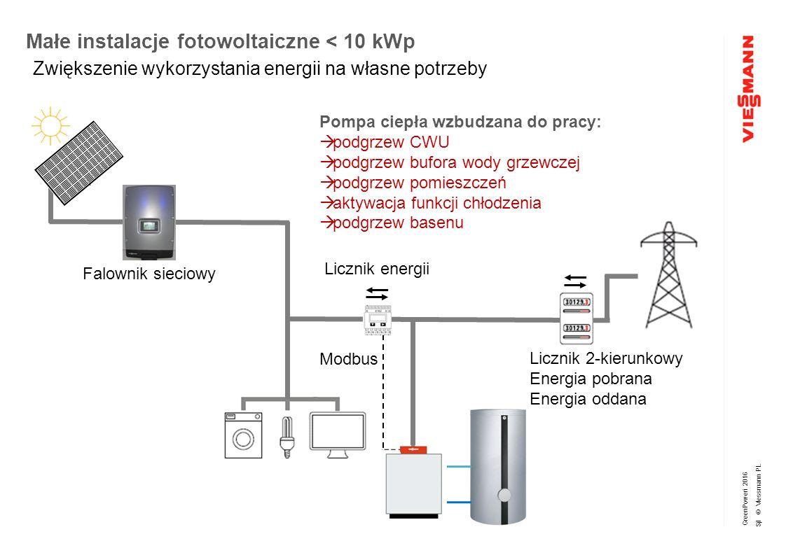 GreenPoweri 2016 Sjl © Viessmann PL Małe instalacje fotowoltaiczne < 10 kWp Zwiększenie wykorzystania energii na własne potrzeby Licznik 2-kierunkowy