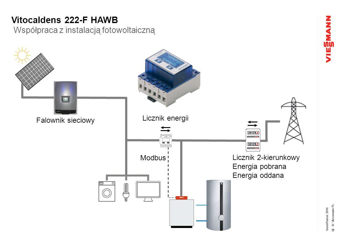 GreenPoweri 2016 Sjl © Viessmann PL Licznik 2-kierunkowy Energia pobrana Energia oddana Falownik sieciowy Licznik energii Modbus Współpraca z instalac