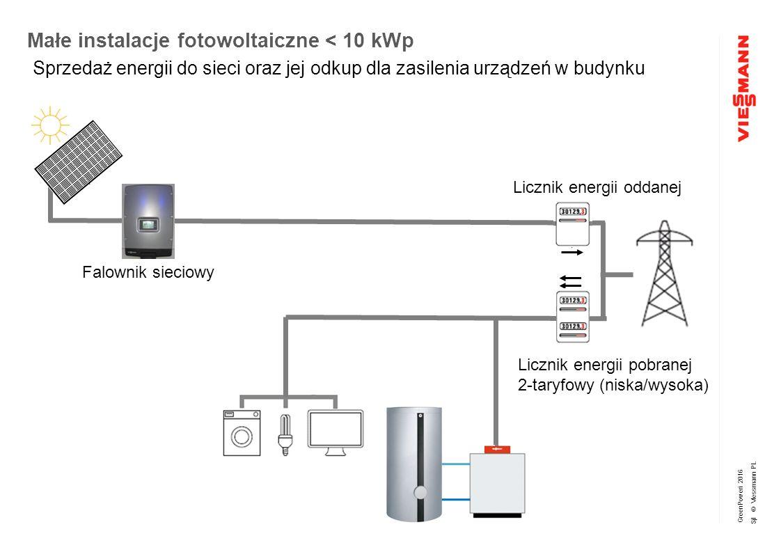 GreenPoweri 2016 Sjl © Viessmann PL Licznik energii oddanej Falownik sieciowy Licznik energii pobranej 2-taryfowy (niska/wysoka) Sprzedaż energii do sieci oraz jej odkup dla zasilenia urządzeń w budynku Małe instalacje fotowoltaiczne < 10 kWp