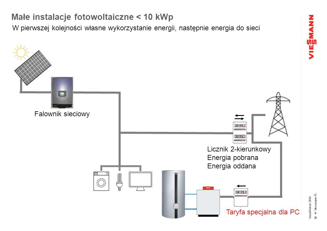 GreenPoweri 2016 Sjl © Viessmann PL Taryfa specjalna dla PC Licznik 2-kierunkowy Energia pobrana Energia oddana Falownik sieciowy Małe instalacje fotowoltaiczne < 10 kWp W pierwszej kolejności własne wykorzystanie energii, następnie energia do sieci