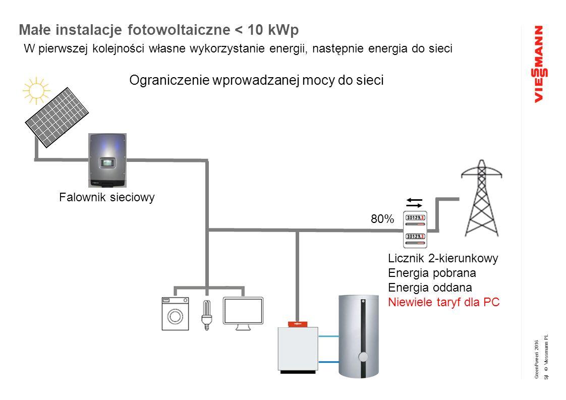 GreenPoweri 2016 Sjl © Viessmann PL Falownik sieciowy 80% Licznik 2-kierunkowy Energia pobrana Energia oddana Niewiele taryf dla PC Małe instalacje fotowoltaiczne < 10 kWp W pierwszej kolejności własne wykorzystanie energii, następnie energia do sieci Ograniczenie wprowadzanej mocy do sieci
