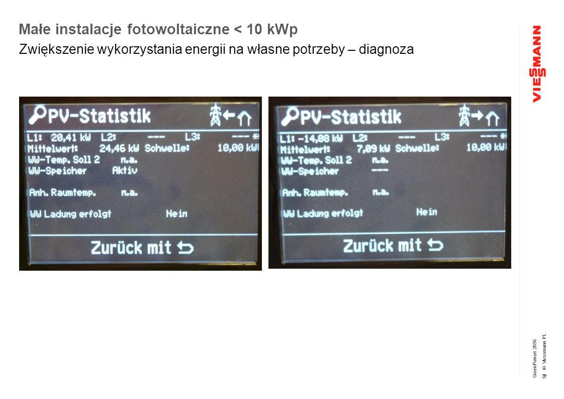 GreenPoweri 2016 Sjl © Viessmann PL Małe instalacje fotowoltaiczne < 10 kWp Zwiększenie wykorzystania energii na własne potrzeby – diagnoza