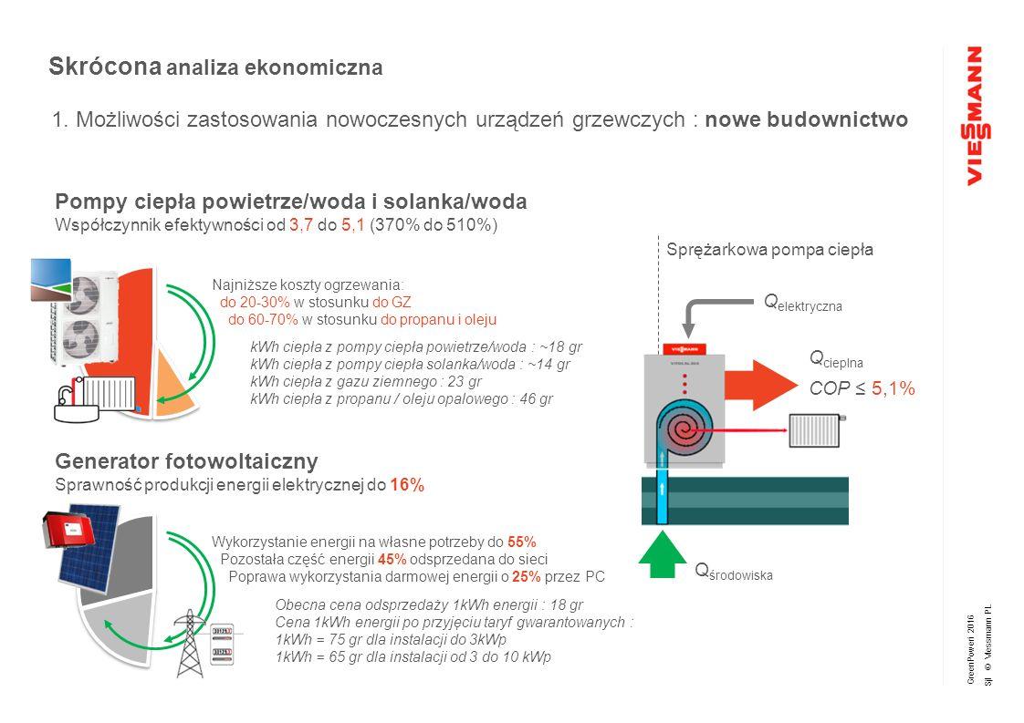 GreenPoweri 2016 Sjl © Viessmann PL Pompy ciepła powietrze/woda i solanka/woda Współczynnik efektywności od 3,7 do 5,1 (370% do 510%) Najniższe koszty ogrzewania: do 20-30% w stosunku do GZ do 60-70% w stosunku do propanu i oleju kWh ciepła z pompy ciepła powietrze/woda : ~18 gr kWh ciepła z pompy ciepła solanka/woda : ~14 gr kWh ciepła z gazu ziemnego : 23 gr kWh ciepła z propanu / oleju opalowego : 46 gr Skrócona analiza ekonomiczna 1.