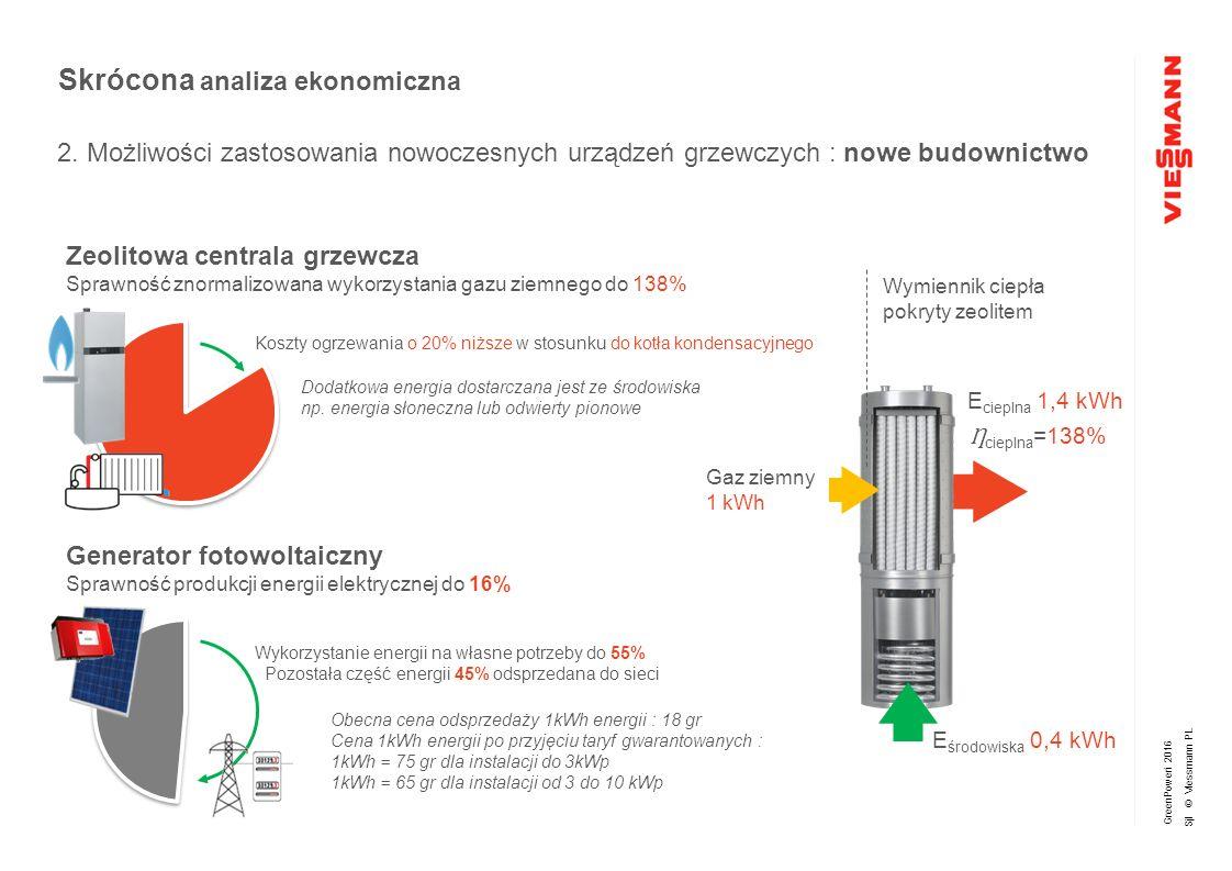 GreenPoweri 2016 Sjl © Viessmann PL Zeolitowa centrala grzewcza Sprawność znormalizowana wykorzystania gazu ziemnego do 138% Koszty ogrzewania o 20% n
