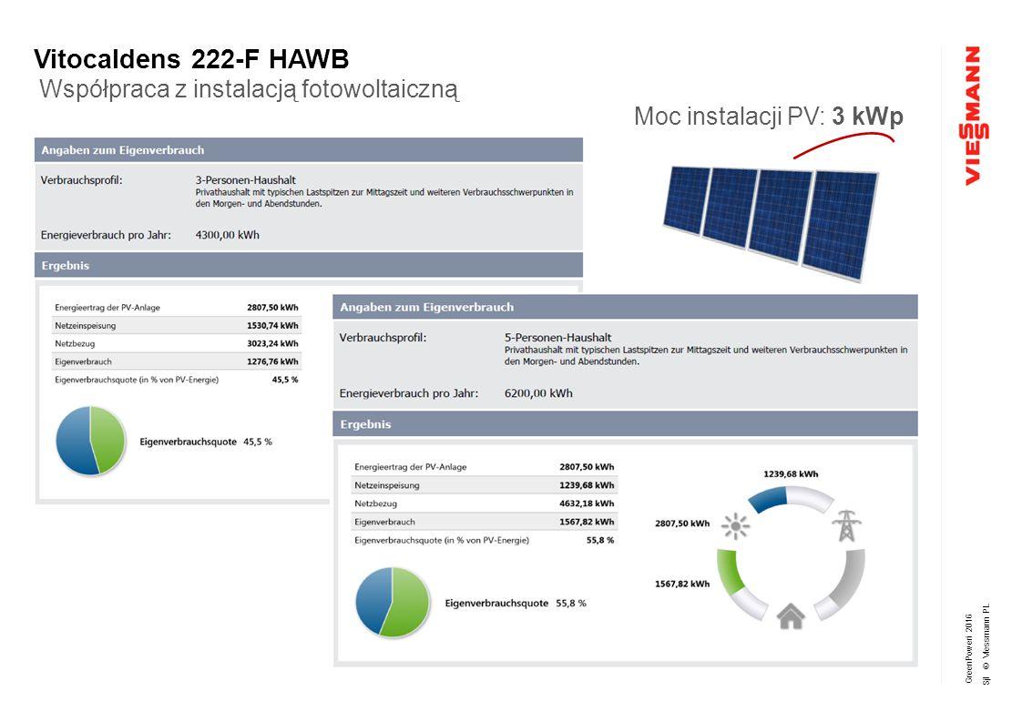 GreenPoweri 2016 Sjl © Viessmann PL Współpraca z instalacją fotowoltaiczną Vitocaldens 222-F HAWB Moc instalacji PV: 3 kWp