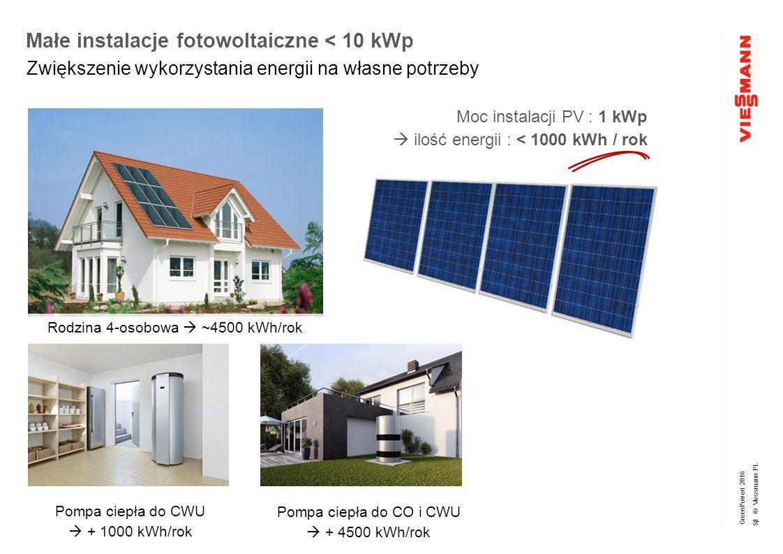 GreenPoweri 2016 Sjl © Viessmann PL Małe instalacje fotowoltaiczne < 10 kWp Zwiększenie wykorzystania energii na własne potrzeby Pompa ciepła do CWU  + 1000 kWh/rok Pompa ciepła do CO i CWU  + 4500 kWh/rok Moc instalacji PV : 1 kWp  ilość energii : < 1000 kWh / rok Rodzina 4-osobowa  ~4500 kWh/rok