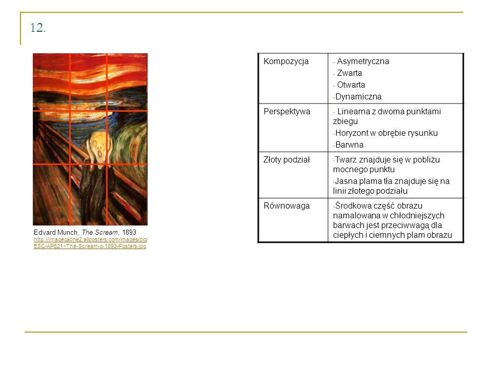 12. Edvard Munch, The Scream, 1893 http://imagecache2.allposters.com/images/pic/ ESC/AP621~The-Scream-c-1893-Posters.jpg Kompozycja Asymetryczna Zwart