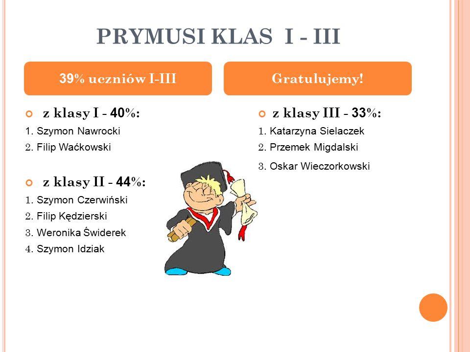 PRYMUSI KLAS I - III z klasy I - 40 %: 1. Szymon Nawrocki 2.