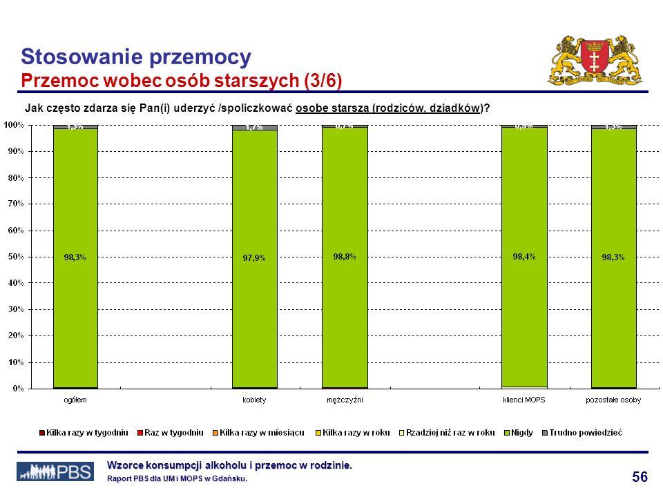 56 Wzorce konsumpcji alkoholu i przemoc w rodzinie.