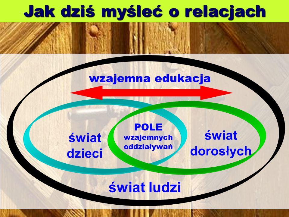 www.psychologia.amu.edu.pl  IP w działaniu www.psychologia.amu.edu.pl