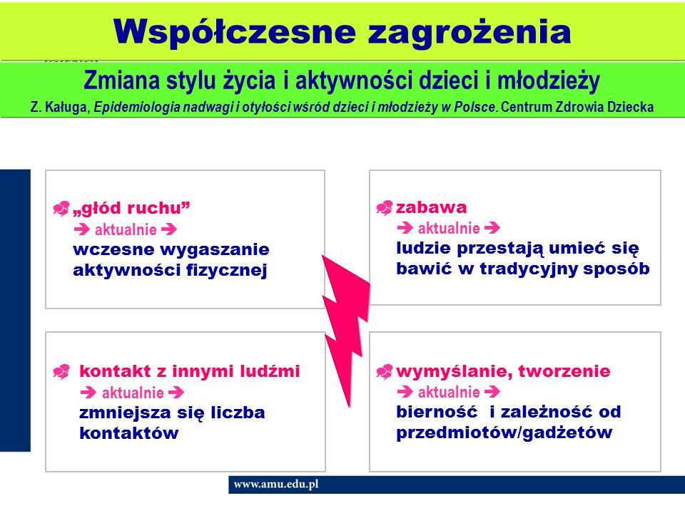 Współczesne zagrożenia Zmiana stylu życia i aktywności dzieci i młodzieży Z.